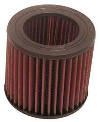 K&N Luftfilter Alle R Modelle mit Rundfilter Bj. 1970-1980