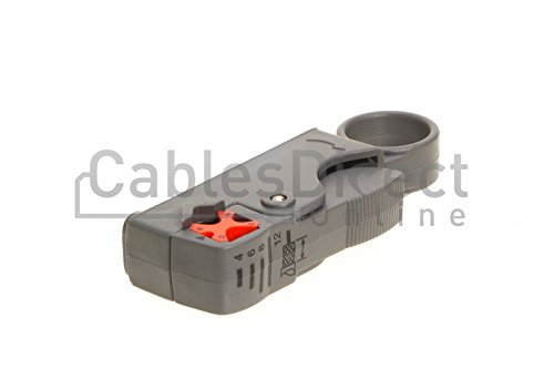 Deluxe Rotary Coax Coaxial Cable Stripper Cutter Tool RG58 RG6 RG59 Quad, Dual
