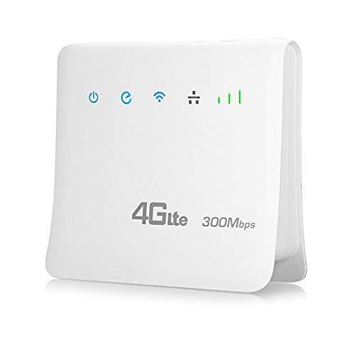 300Mbps WiFi Desbloqueado Routers, 4G LTE CPE Router Móvil con La Ayuda del Puerto LAN Tarjeta SIM Router Inalámbrico Portátil, 4G WiFi Router