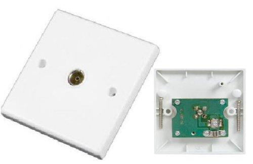 Single Tv Coaxial Aerial Wall Socket Plate