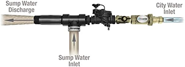 Best basepump rb750 residential water powered backup sump pump Reviews