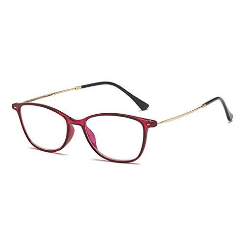 Gafas con Filtro de luz Azul,Hombres Mujeres Gafas de montura cuadradas/ovales retro Marco de gafas Anti bloqueo de luz azul Gafas de computadora Gafas de ojo de gato livianas
