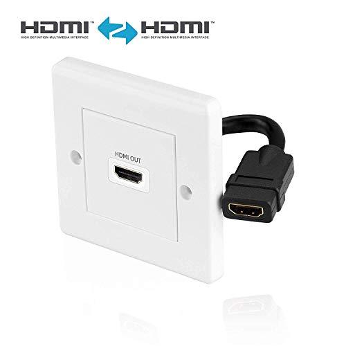conecto HDMI Anschlussdose mit Ethernet Kanal für Wandeinbau Unterputz, Präzisions-Steckkontakte, 1-Fach weiß