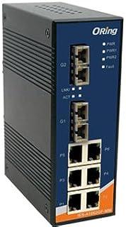 ORing 産業用C1D2 ATEX準拠1000Base-X2ポート搭載6ポートイーサネットスイッチ(シングルモード)  IES-A1062GF-SS-SC
