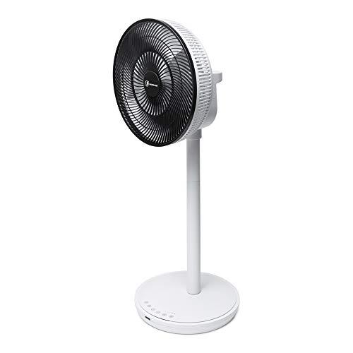 HAVERLAND HYPE2.0 | Ventilador de Pie y Mesa 2 en 1 | 27W Bajo Consumo | Super-Silencioso | 26 Velocidades | Mando a Distancia | Oscilación Vertical y Horizontal | Panel Digital | 25M2.