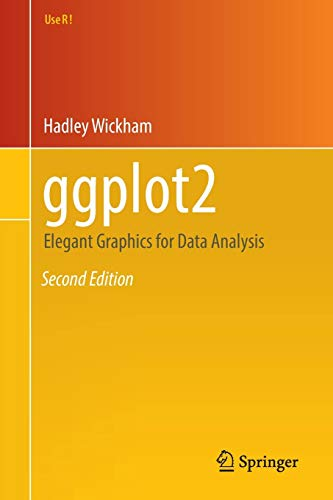 Compare Textbook Prices for ggplot2: Elegant Graphics for Data Analysis Use R 2nd ed. 2016 Edition ISBN 9783319242750 by Wickham, Hadley