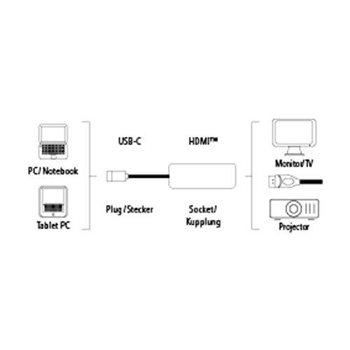 Hama USB-C Adapter auf HDMI (Anschluss von Geräten mit USB 3.1 Type-C und Thunderbolt 3 an HDMI Monitore/TV/Beamer, Ultra HD, 4k, vergoldeter Stecker) schwarz