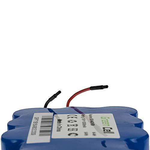 Green Cell® Batería para aspiradora Bosch BBHMOVE4/03 (Ni-MH ...
