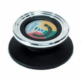 Thermokontroller für Topf - Deckel (Classic)