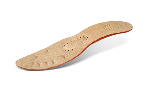 Weiche Gel-Einlegesohle – Lindert Fußschmerzen, Hühneraugen, Hornhaut, Fußmassage – Druckentlastung – Schweiß absorbierend (40-41 EUR)