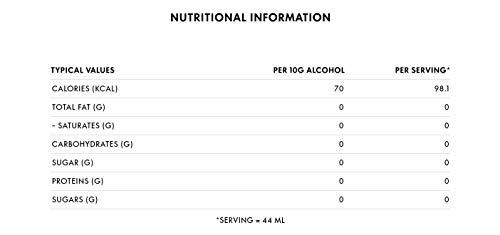 Absolut 100 / 50% Vol. Edel Wodka in eleganter schwarzer Flasche / Luxuriöses Geschmackserlebnis / 1 x 1 L - 6