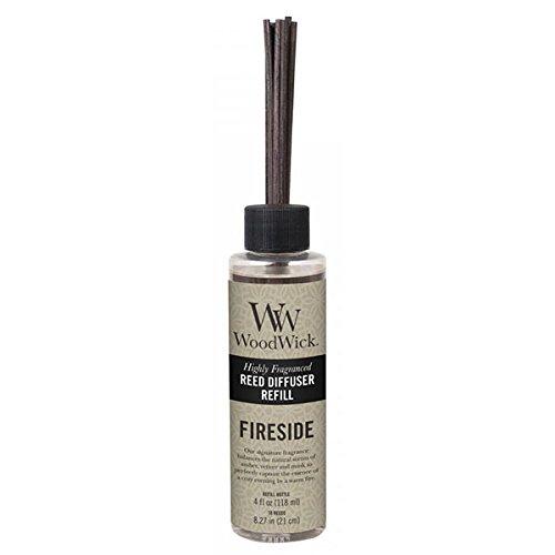difusor fuego fabricante WoodWick