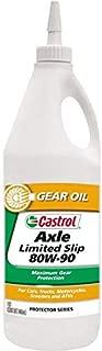 Castrol Axle Limited Slip Gear Oil 80W90, 1 liter, for Case Order 12 12615