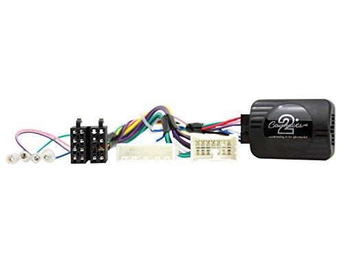 Connects2 CTSRN008.2 Accesorio para Coche
