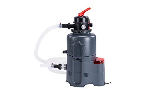 HAFIX Sandfilter Poolfilter Filterpumpe 2m³/h oder 4m³/h+Timer Schwimmbad Sandfilteranlage. Für Pools bis 8000 oder 16000 Liter (4m³/h)