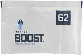 Integra Boost 67g Humidiccant Bulk 62% (100/Pack) – 2-Way Humidity Control Packs