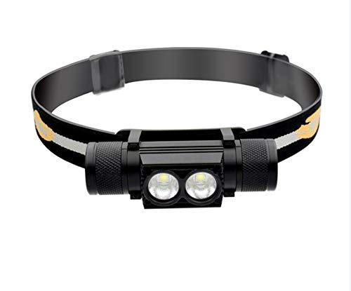 Stirnlampe JaMa24 2X Cree LED, Alu, 6000lm, wasserdicht, super hell, extrem robust, LI-Akku, USB wiederaufladbar