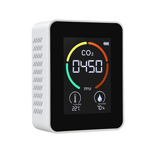 Air Quality Monitor, 3-in-1 Combo CO2 Moisture Meter...