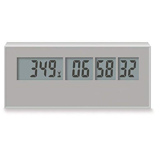 Pfiffig-Wohnen Countdown to Event - die Digitale Uhr die rückwärts zählt