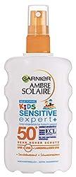 Sonnencreme für empfindliche Haut - wie pflegt man am besten?.