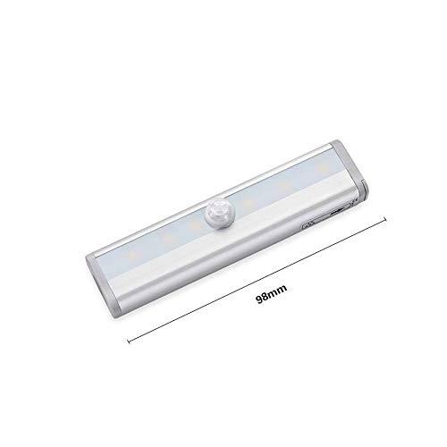 Sunxk DC 5 V PIR bewegingsmelder LED kastlicht 1 m 2 m 3 m band onder bedlamp voor kast, garderobe, trappen, hal, accu vermogen Sunxk