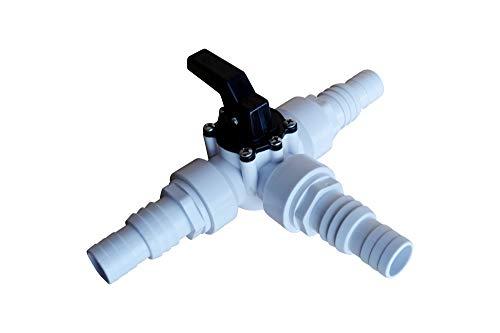 SPIRATO 3-Wege Ventil mit Tüllen Ø 32-38 mm