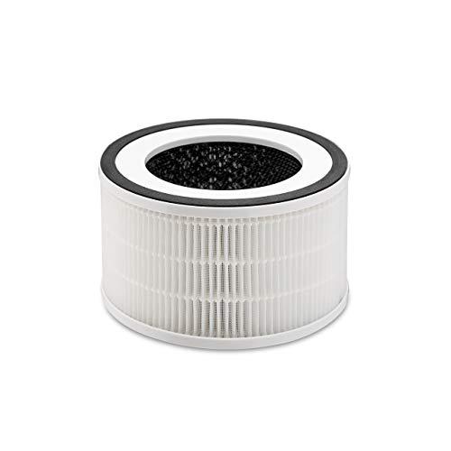 Ufesa Filtro de Recambio purificador de Aire Compatible con PF4500, neutraliza el 99,97% de Las bacterias, plástico