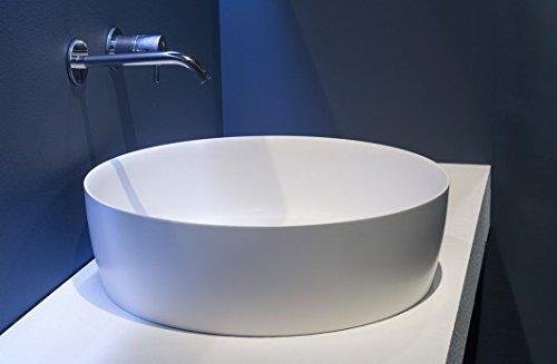 Antonio Lupi catino lavelli rotondi lavabo da appoggio catino