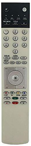 [P8-3] Ersatz Fernbedienung passend für Loewe TV Loewe Art 32 und Loewe Art 40