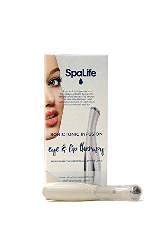 Eye Treatment Rollers & Pens