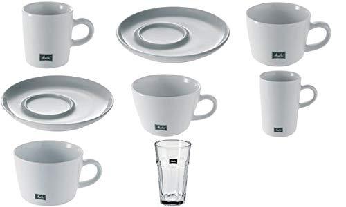 Melitta 18990 Latte Macchiato Gläser M-Cups bedruckt