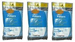Eureka Victory Whirlwind/Sanitaire Vacuum CMF-1 Filters - Generic 3 Pack