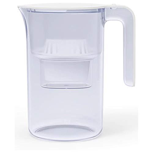 Xiaomi MI Water Filter Pitcher MI Water Filter Pitcher