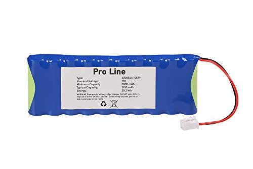 Batería para Control de persianas (NiMH, 12 V, 2100 mAh, Equivalente a batería Roto ZEL 12 V, 2,1 Ah)