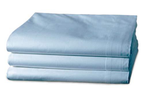 Clinotest Glatte Bettlaken in 100x200 cm, Pastellblau, 100% Baumwolle, auch für Abdeckungen/Tischdecken/Fangolaken/Sommerlaken zum zudecken