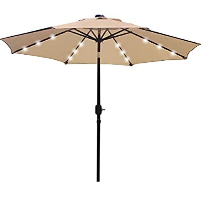 patio umbrellas & shade, End of 'Related searches' list