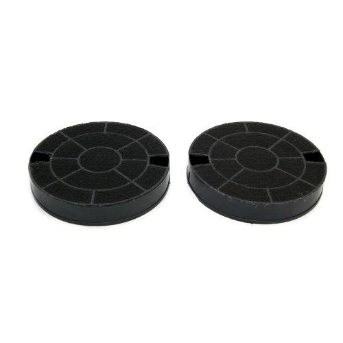 Genuine Ignis Dunstabzug Charcoal Kohlefilter 481249038013 (Doppelpack)