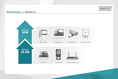 DIGITUS PoE+ Injektor - IEEE802.3at - Gigabit Ethernet - 30 Watt - max. 55 Volt - Stromversorgung Pin 4/5(+) & 7/8(-)