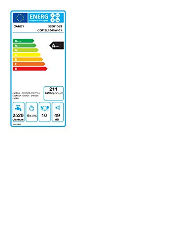 Candy 2L1049W-01 CDP 2L1049W Lavastoviglie, 10 coperti, Aquastop, 38.4 kg, 49 Decibel, Bianco