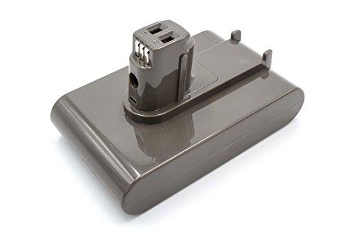 INTENSILO Akku passend für Staubsauger Dyson DC43, DC43h Animal Pro, DC45, DC45 Animal Pro Ersatz für 202932-02, 917083-01 (Li-Ion 2500mAh 22.2V) grau