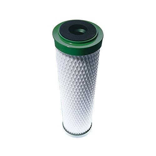 Carbonit Monoblock Filterpatrone NFP für SANUNO, VARIO-HP und DUO-HP