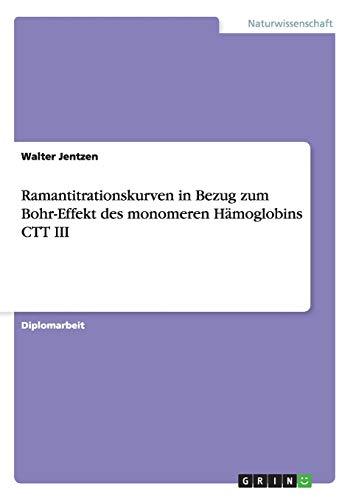Ramantitrationskurven in Bezug zum Bohr-Effekt des monomeren Hämoglobins CTT III