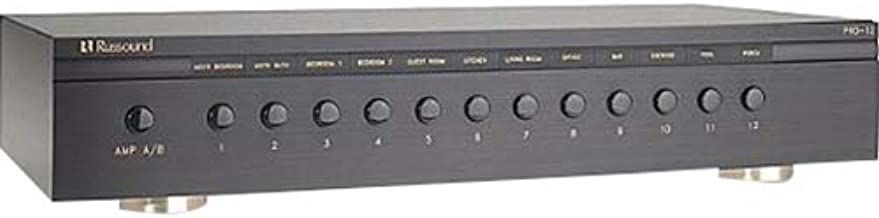 Russound 3610603037 Multiroom Speaker Selector