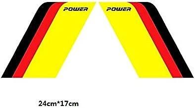 Eppar New Decorative Fender Sticker for BMW E30 E39 E60 E61 F10 F11 M5 G30 E63 E64 M6 F12 F13 F06 (2)
