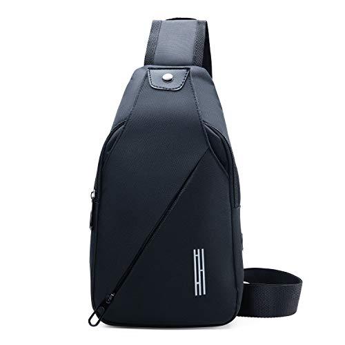 Best Budget Travel Backpack
