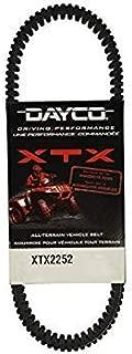 DAYCO XTX ATV Belt for Various Polaris 2012-2016 ACE, Ranger, and RZR Models XTX2252