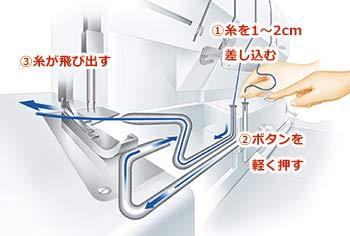 2本針4本糸差動送り付きロックミシン【ベビ-ロックミシン】baby-lock(ジューキ)糸取物語【BL-65EXS】