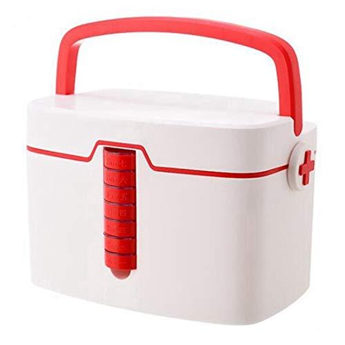 YLG Caja de la Medicina Botiquín de Primeros Auxilios Caja de Almacenamiento de contenedores de plástico Kit de Emergencia portátil de múltiples Capas de Gran Capacidad de Almacenamiento Organizador