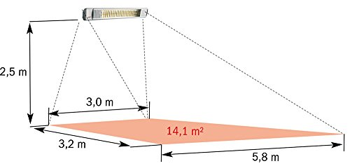 "Infrarotstrahler Terrassen Strahler ""Burda Term 2000"", 2000 Watt – mit eingebautem Licht LED Spots – Alu poliert - 7"
