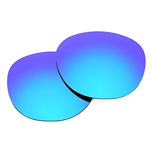 Revant Lentes de Repuesto Compatibles con Gafas de Sol Oakley Latch (Ajuste Asiático), Polarizados, Azul Hielo MirrorShield